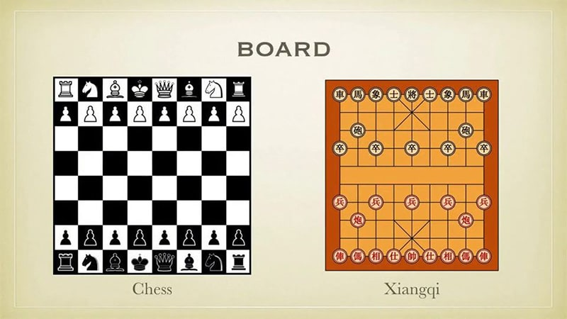 cờ vua và cờ tướng khác nhau như thế nào